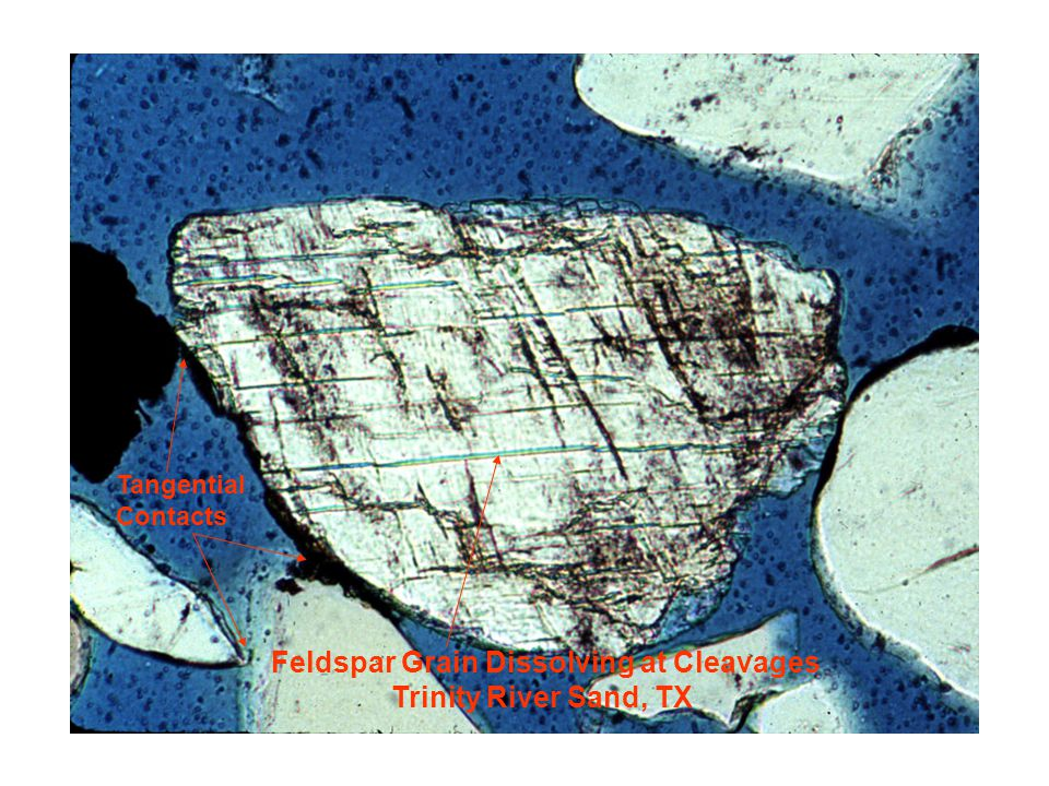 Feldspar Grain Dissolving at Cleavages Trinity River Sand, TX Tangential Contacts