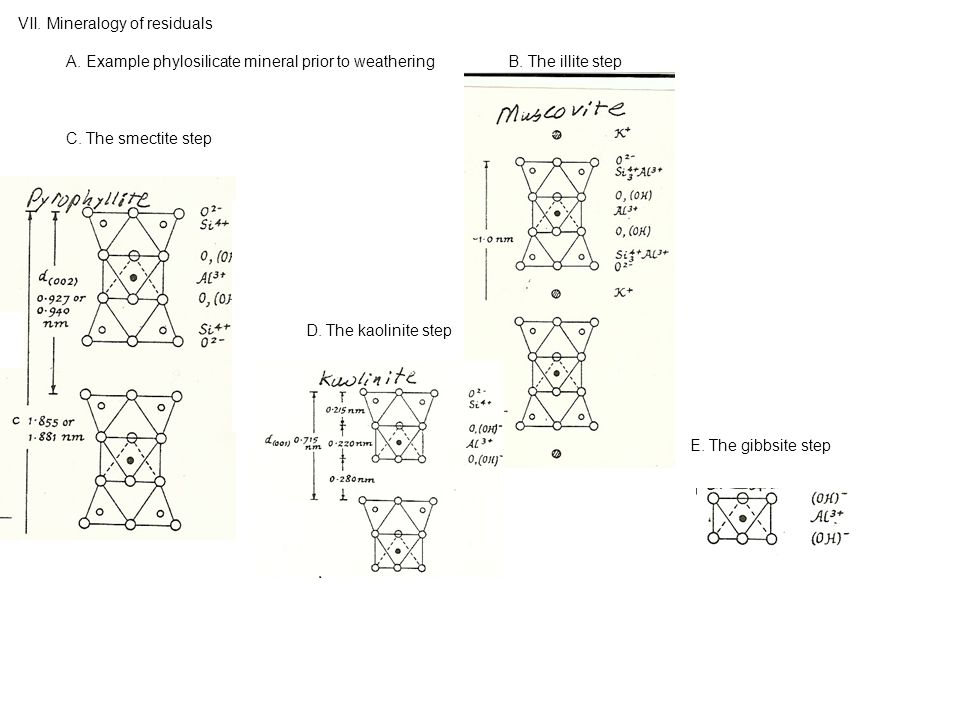 Well-rounded Quartz Grains in Quartz Overgrowth Cement Quartz Arenite, Permian Lyons Ss, CO