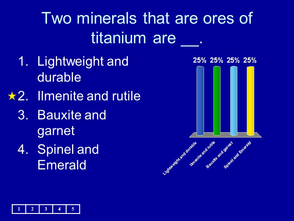 Two minerals that are ores of titanium are __. 12345 1.Lightweight and durable 2.Ilmenite and rutile 3.Bauxite and garnet 4.Spinel and Emerald