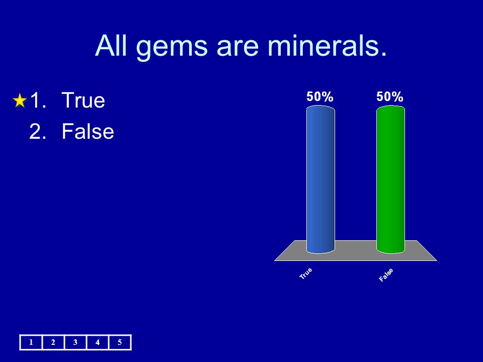 All gems are minerals. 1.True 2.False 12345