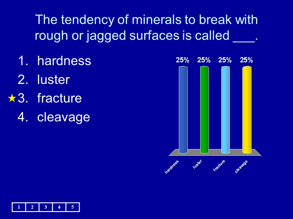 The tendency of minerals to break with rough or jagged surfaces is called ___. 12345 1.hardness 2.luster 3.fracture 4.cleavage