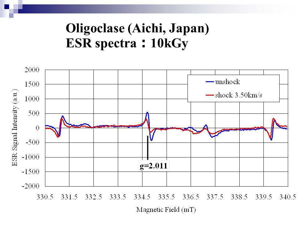 ESR spectra : 10kGy Oligoclase (Aichi, Japan) ESR spectra : 10kGy