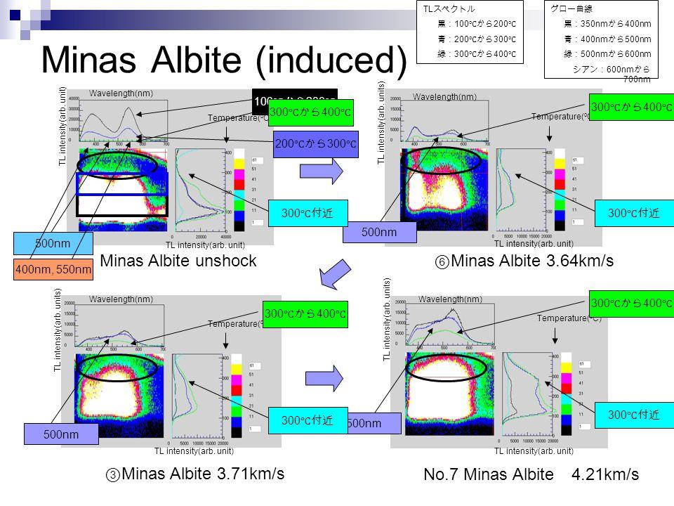 Minas Albite (induced) ⑥ Minas Albite 3.64km/s ③ Minas Albite 3.71km/s No.7 Minas Albite 4.21km/s Minas Albite unshock Wavelength(nm) TL intensity(arb.