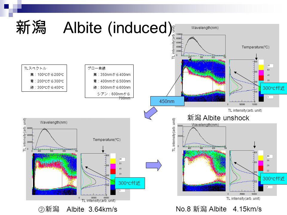 新潟 Albite (induced) ②新潟 Albite 3.64km/s No.8 新潟 Albite 4.15km/s 新潟 Albite unshock グロー曲線 黒: 350nm から 400nm 青: 400nm から 500nm 緑: 500nm から 600nm シアン: 600nm から 700nm TL スペクトル 黒: 100 ℃から 200 ℃ 青: 200 ℃から 300 ℃ 緑: 300 ℃から 400 ℃ TL intensity(arb.