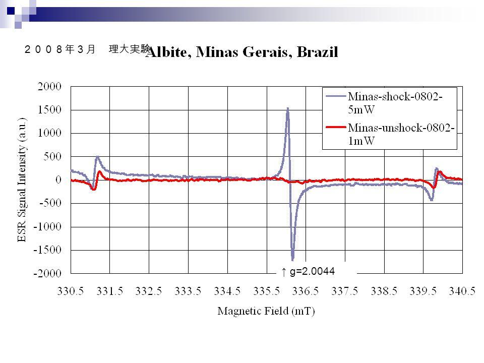 2008年3月 理大実験 ↑ g=2.0044