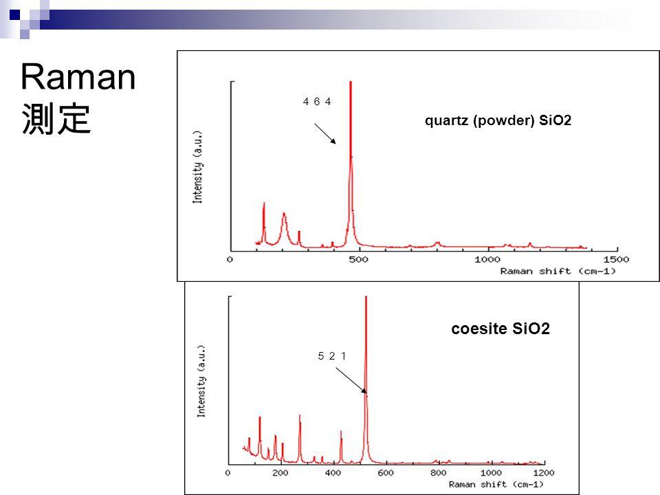 quartz (powder) SiO2 coesite SiO2 521 464 Raman 測定
