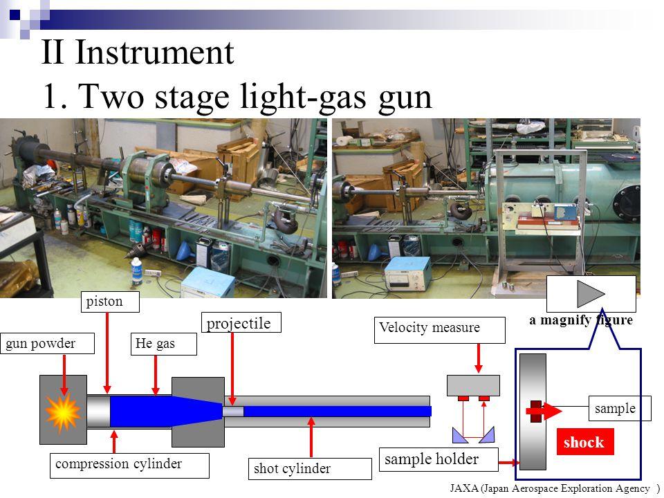 II Instrument 1.