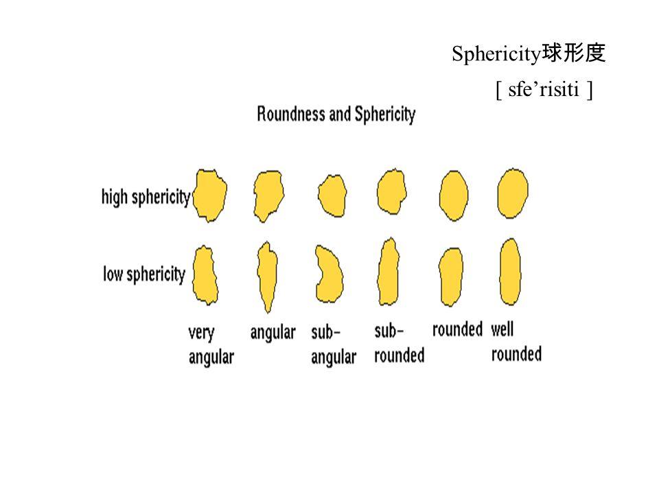Sphericity 球形度 [ sfe'risiti ]