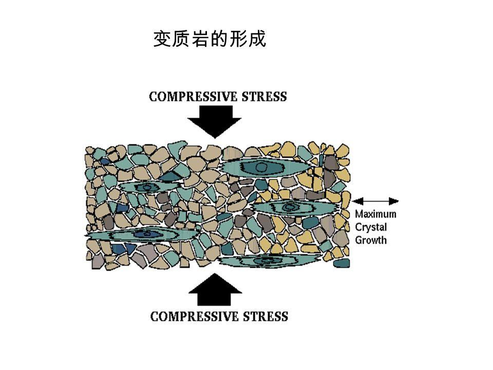 变质岩的形成