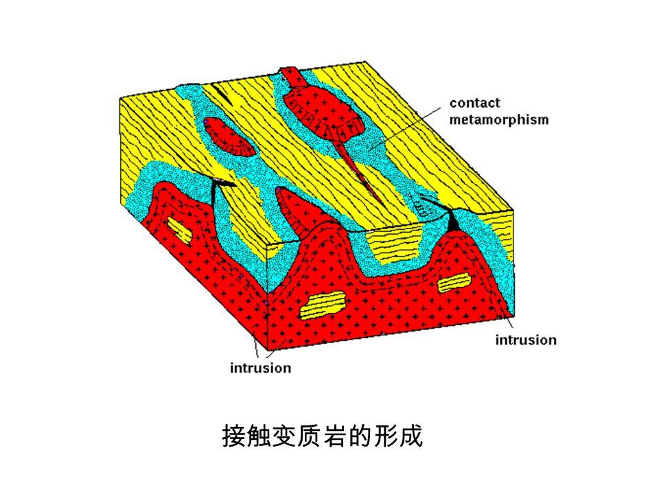 接触变质岩的形成