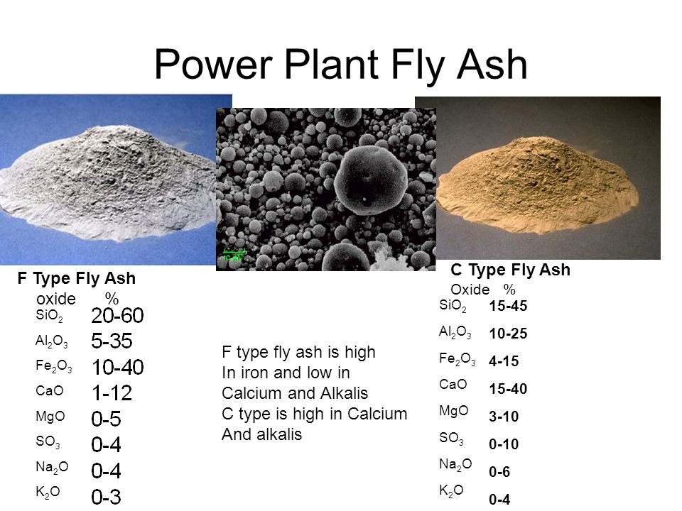 Power Plant Fly Ash SiO 2 Al 2 O 3 Fe 2 O 3 CaO MgO SO 3 Na 2 O K2OK2O SiO 2 Al 2 O 3 Fe 2 O 3 CaO MgO SO 3 Na 2 O K2OK2O F Type Fly Ash oxide % 15-45 10-25 4-15 15-40 3-10 0-10 0-6 0-4 C Type Fly Ash Oxide % F type fly ash is high In iron and low in Calcium and Alkalis C type is high in Calcium And alkalis