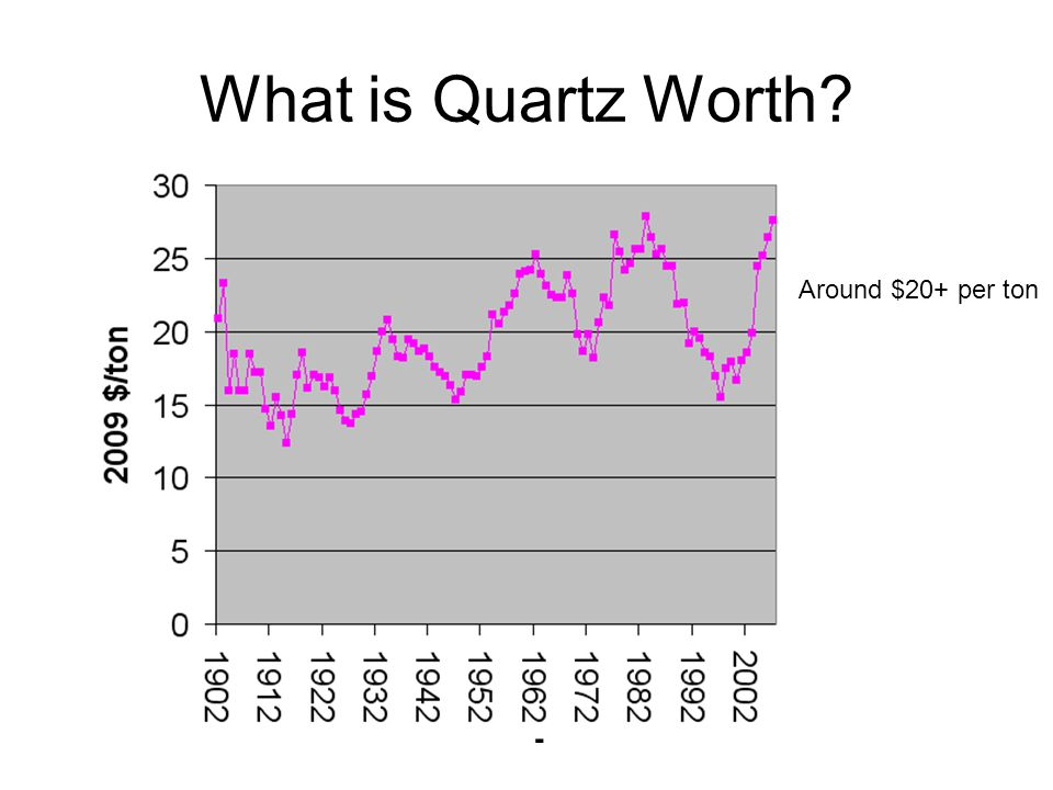 What is Quartz Worth Around $20+ per ton