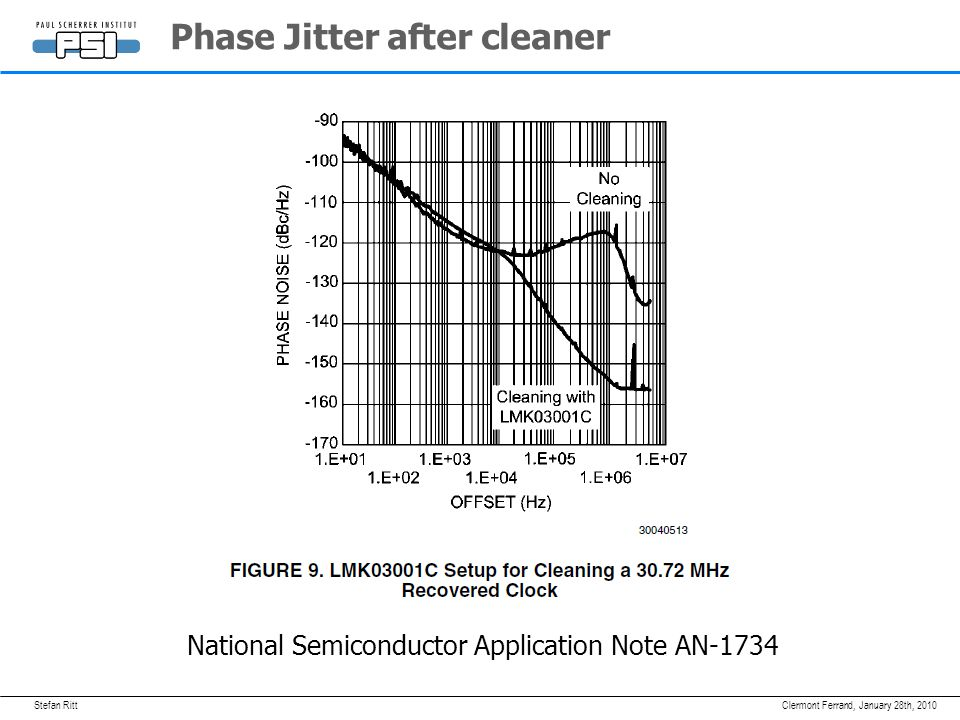 Stefan RittJanuary 28th, 2010Clermont Ferrand, Phase Jitter after cleaner National Semiconductor Application Note AN-1734
