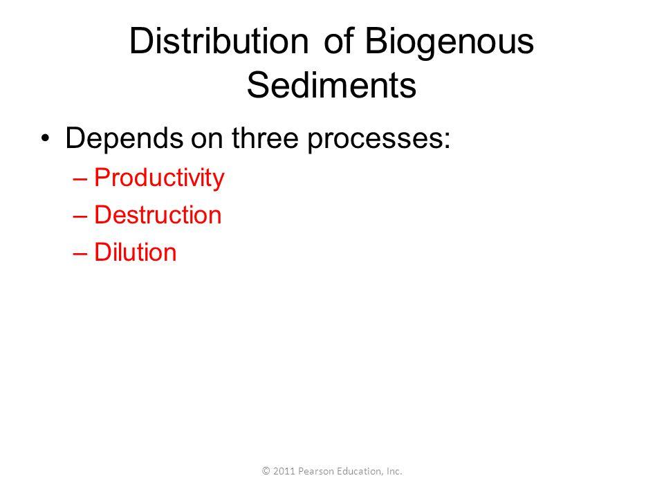 © 2011 Pearson Education, Inc. Distribution of Biogenous Sediments Depends on three processes: –Productivity –Destruction –Dilution