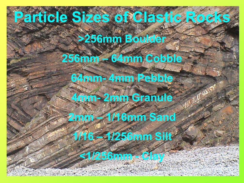 Particle Sizes of Clastic Rocks >256mm Boulder 256mm – 64mm Cobble 64mm- 4mm Pebble 4mm- 2mm Granule 2mm – 1/16mm Sand 1/16 – 1/256mm Silt <1/256mm -