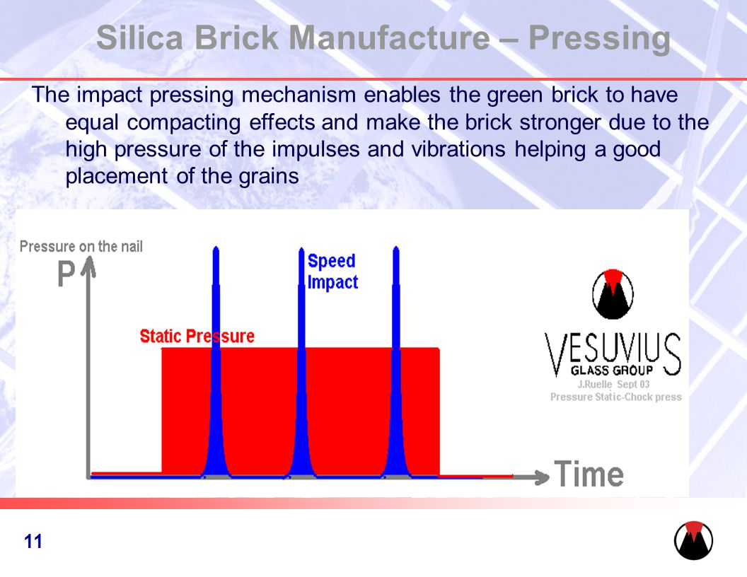 12 Silica Brick Manufacture – Pressing The impact pressing mechanism enables the green brick to have equal compacting effects and make the brick stronger due to the high pressure of the impulses and vibrations helping a good placement of the grains 11