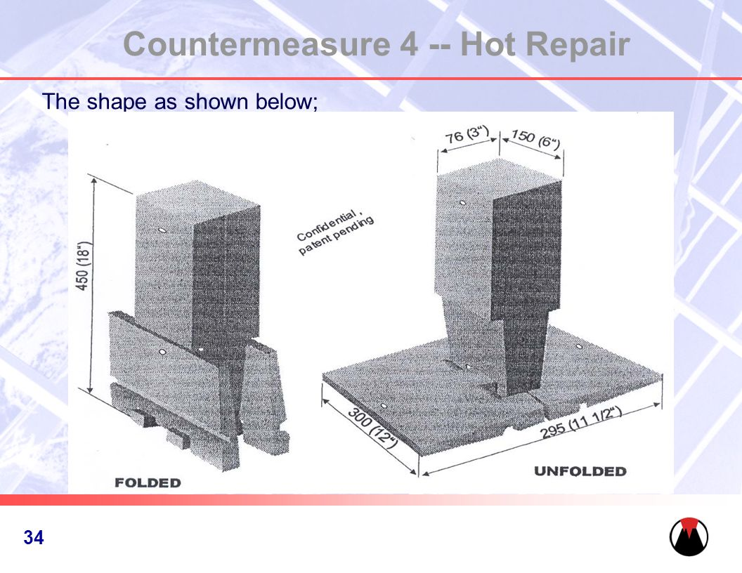 35 Countermeasure 4 -- Hot Repair The shape as shown below; 34