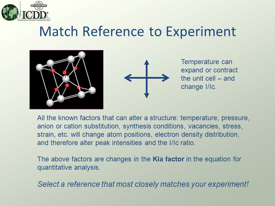 Match Reference to Experiment Temperature can expand or contract the unit cell – and change I/Ic.