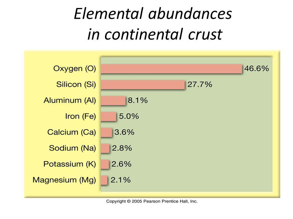 Elemental abundances in continental crust