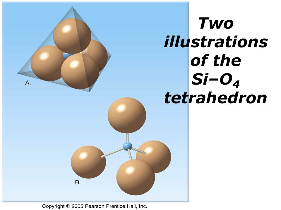 Two illustrations of the Si–O 4 tetrahedron