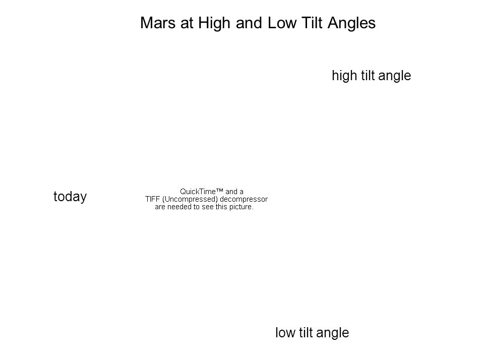 Mars at High and Low Tilt Angles today high tilt angle low tilt angle