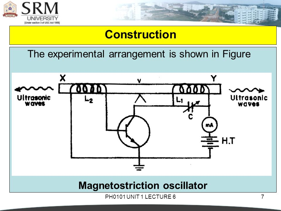 PH0101 UNIT 1 LECTURE 67 Construction The experimental arrangement is shown in Figure Magnetostriction oscillator