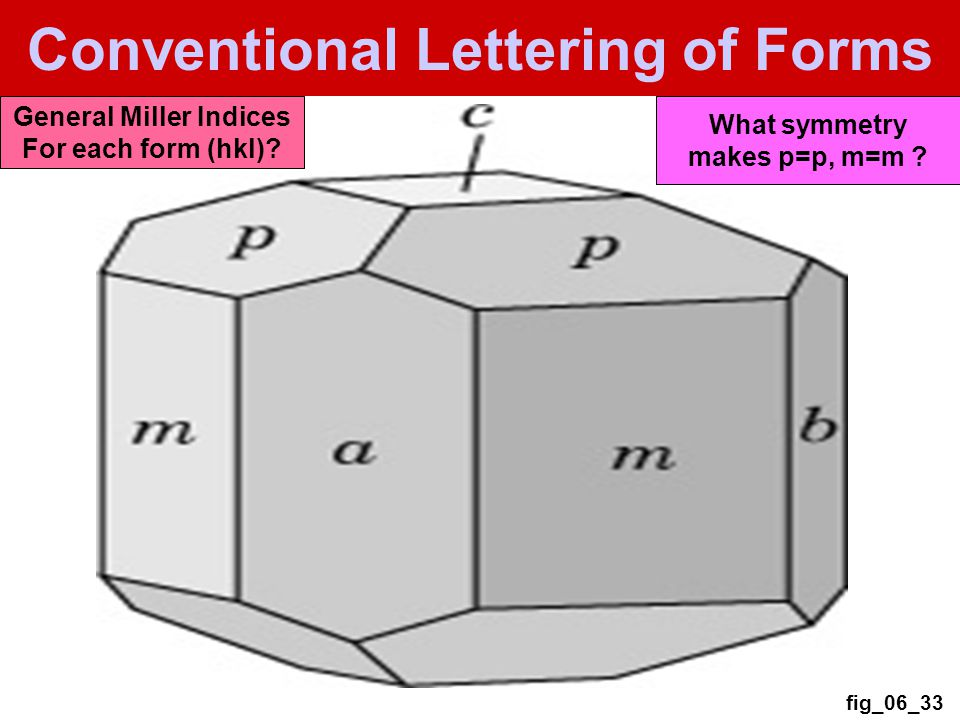 fig_06_33 Conventional Lettering of Forms General Miller Indices For each form (hkl).