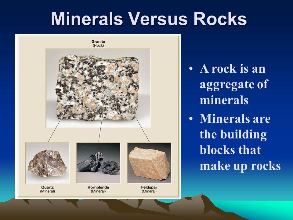 Varieties of Minerals Quartz Olivine (Peridot) Beryl (aquamarine) Native Copper More than 3000 different minerals