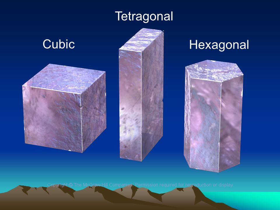 Mohs Hardness Scale Relative ScaleMineralOther Objects Hardest 10 Diamond 9 Corundum 8 Topaz 7 Quartz 6 K-Feldspar 5.5 Glass, Pocketknife 5 Apatite 4 Fluorite 3.5 Copper Penny 3 Calcite 2.5 Fingernail 2 Gypsum Softest 1 Talc