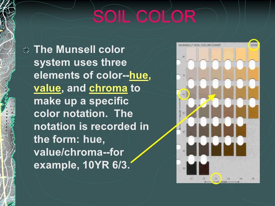 SOIL COLOR The Munsell color system uses three elements of color--hue, value, and chroma to make up a specific color notation.