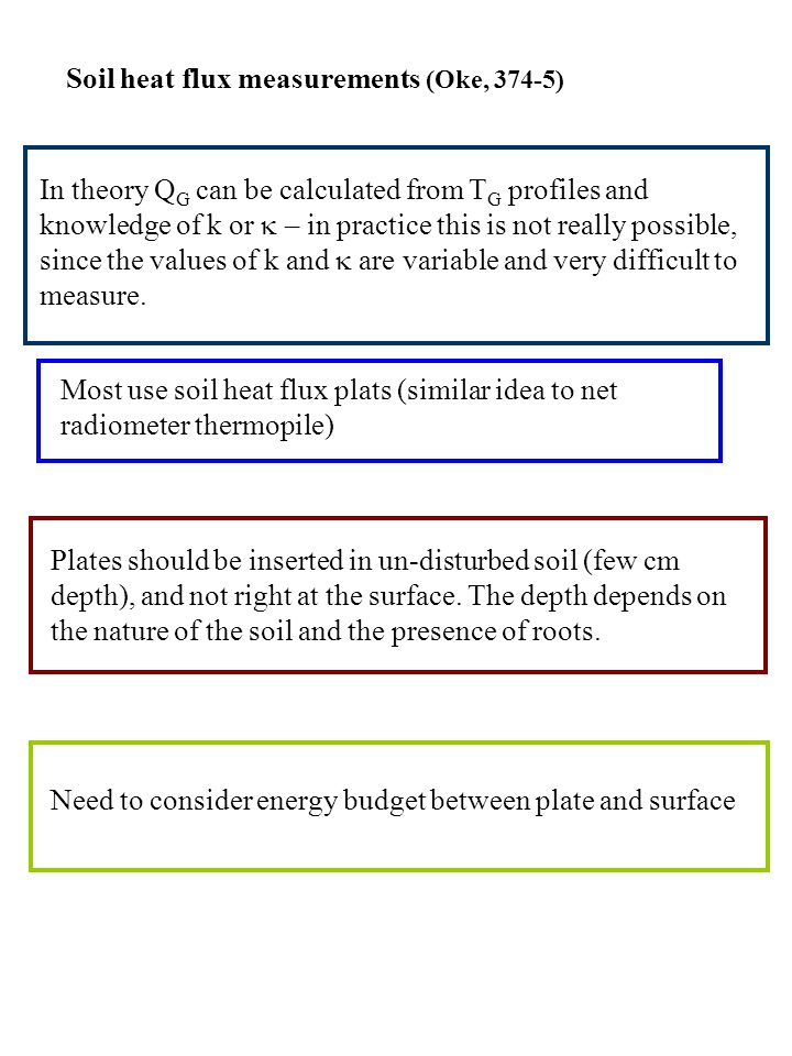 Soil heat flux measurements (Oke, 374-5) In theory Q G can be calculated from T G profiles and knowledge of k or  – in practice this is not really possible, since the values of k and  are variable and very difficult to measure.