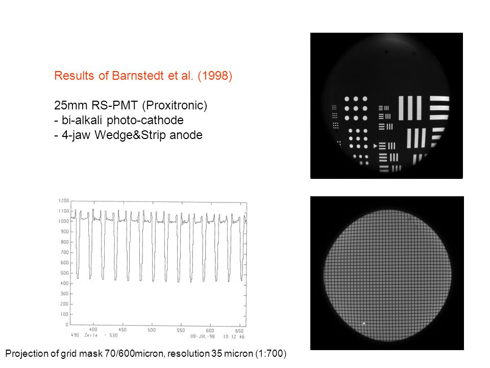 Projection of grid mask 70/600micron, resolution 35 micron (1:700) Results of Barnstedt et al. (1998) 25mm RS-PMT (Proxitronic) - bi-alkali photo-cath