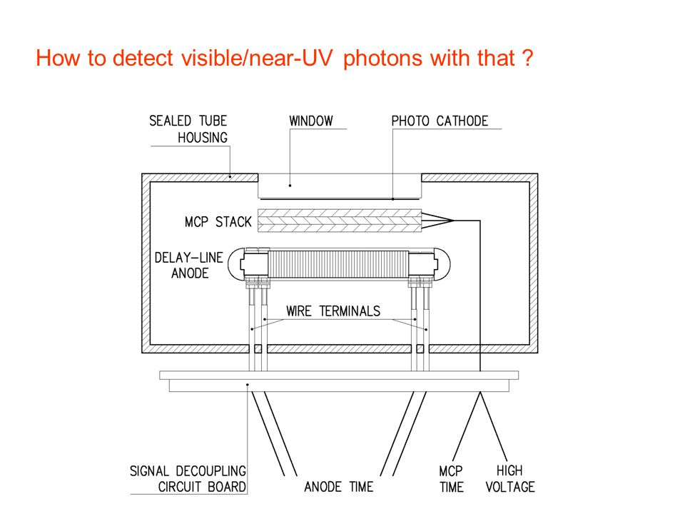 How to detect visible/near-UV photons with that ?