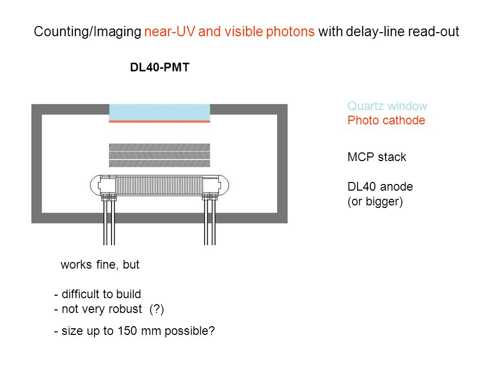 Counting/Imaging near-UV and visible photons with delay-line read-out DL40-PMT Quartz window Photo cathode MCP stack DL40 anode (or bigger) works fine