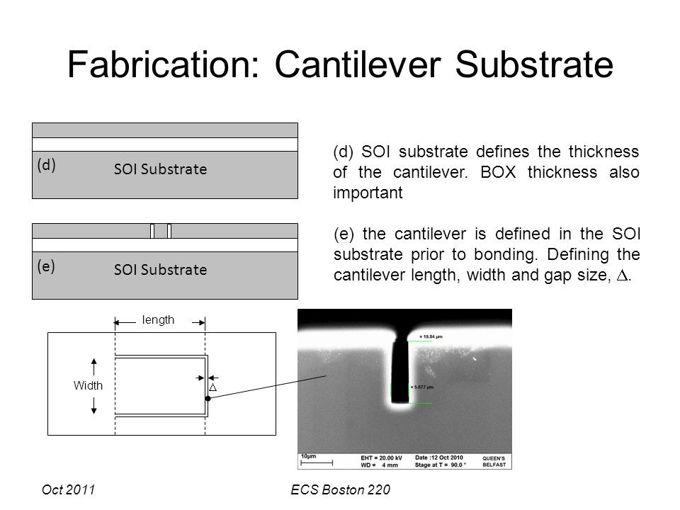 Oct 2011ECS Boston 220 Fabrication: Cantilever Substrate (d) SOI substrate defines the thickness of the cantilever.