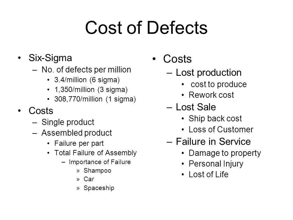 Cost of Defects Six-Sigma –No.