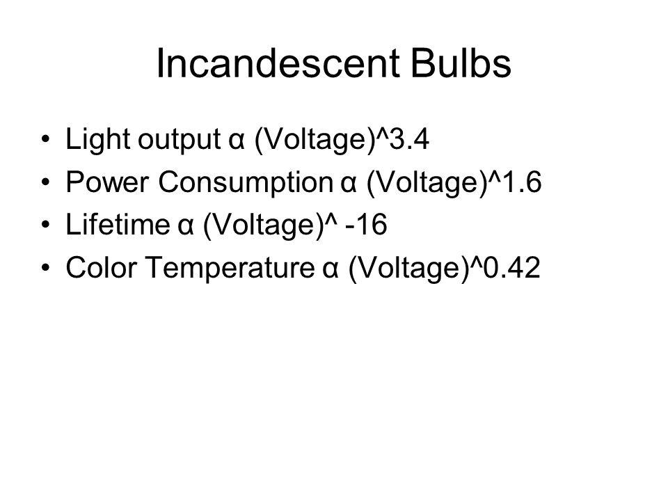 Incandescent Bulbs Light output α (Voltage)^3.4 Power Consumption α (Voltage)^1.6 Lifetime α (Voltage)^ -16 Color Temperature α (Voltage)^0.42