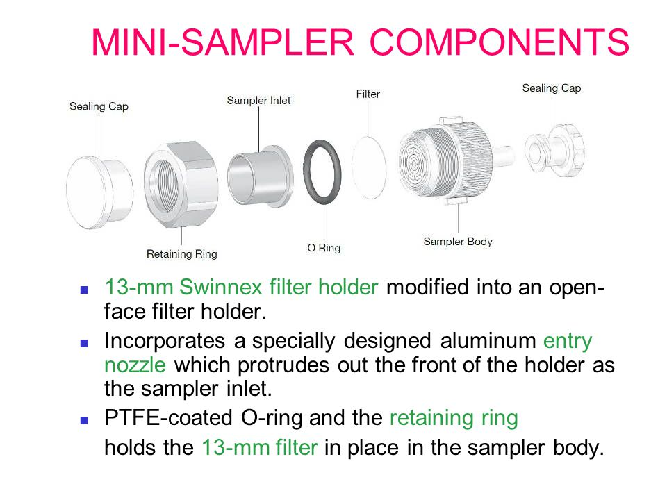 MINI-SAMPLER COMPONENTS 13-mm Swinnex filter holder modified into an open- face filter holder. Incorporates a specially designed aluminum entry nozzle