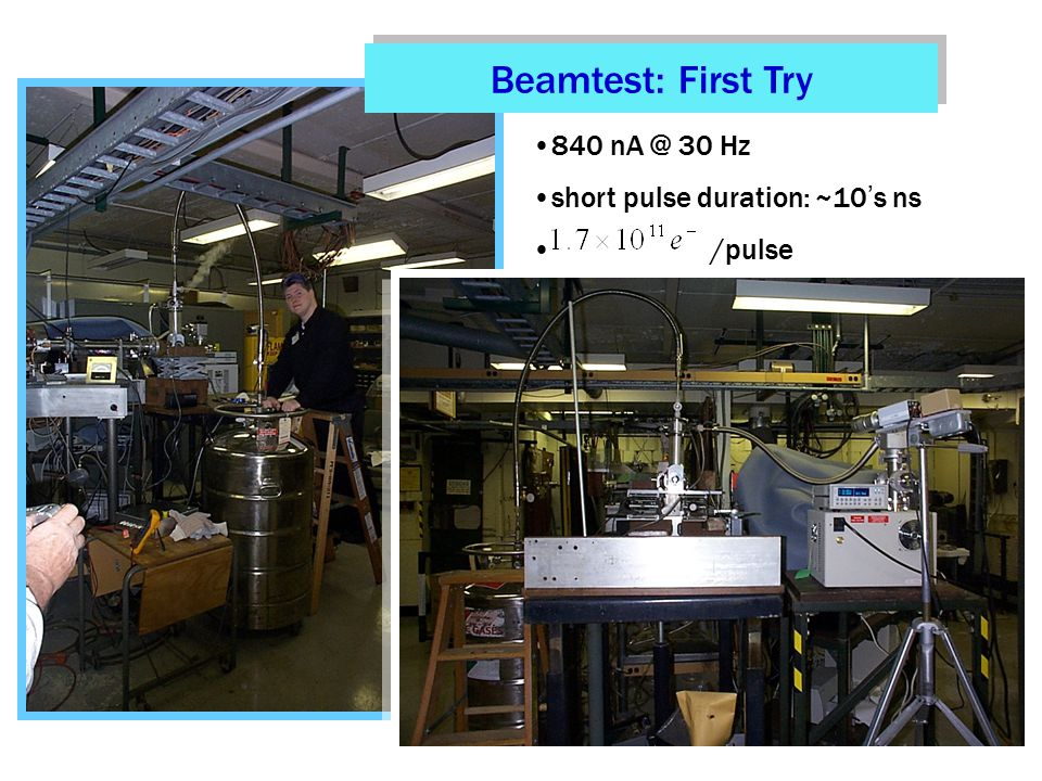Beamtest: First Try 840 nA @ 30 Hz short pulse duration: ~10 ' s ns /pulse