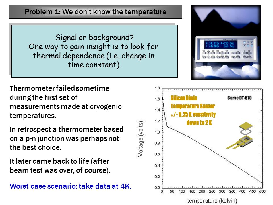 Silicon Diode Temperature Sensor +/- 0.25 K sensitivity down to 2 K Problem 1: We don ' t know the temperature Thermometer failed sometime during the first set of measurements made at cryogenic temperatures.