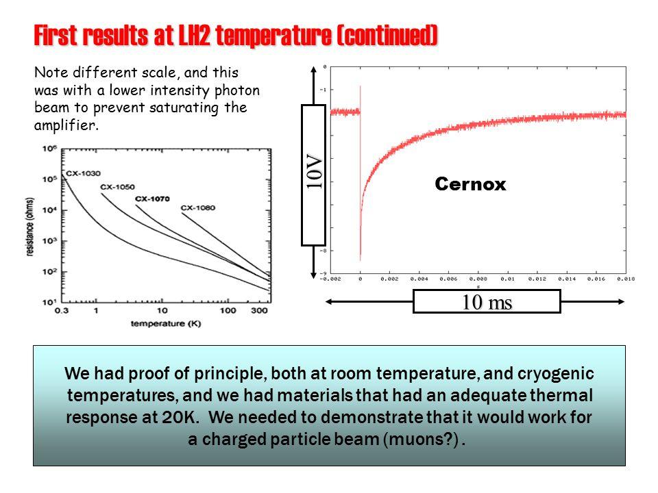 10 ms 10V 10V Cernox First results at LH2 temperature (continued) We had proof of principle, both at room temperature, and cryogenic temperatures, and we had materials that had an adequate thermal response at 20K.