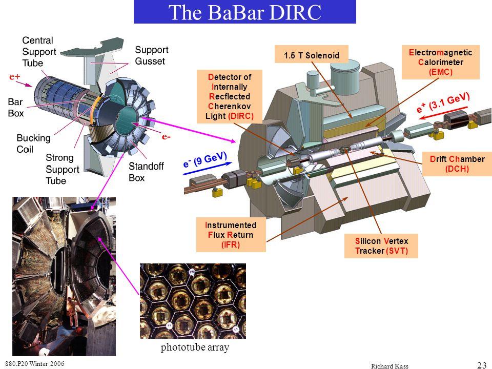 880.P20 Winter 2006 Richard Kass 23 The BaBar DIRC 1.5 T Solenoid Electromagnetic Calorimeter (EMC) Detector of Internally Recflected Cherenkov Light