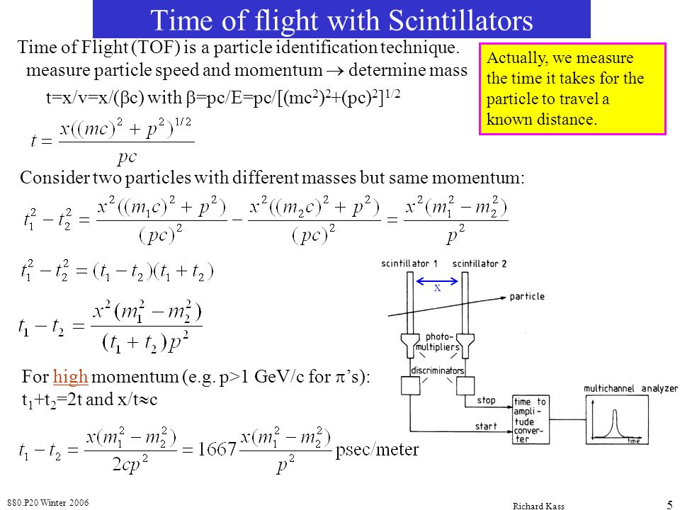 880.P20 Winter 2006 Richard Kass 6 Time of Flight with Scintillators As an example, assume m 1 =m  (140MeV), m 2 =m k (494MeV), and x=10m  t=3.8 nsec for p=1 GeV  t=0.95 nsec for p=2GeV Time resolution of a good TOF system is  150ps (0.15 ns) Scintillator+phototubes are capable of measuring such small time differences In colliding beam experiments, 0.5 <x< 1 m  small x puts a limit of  t.