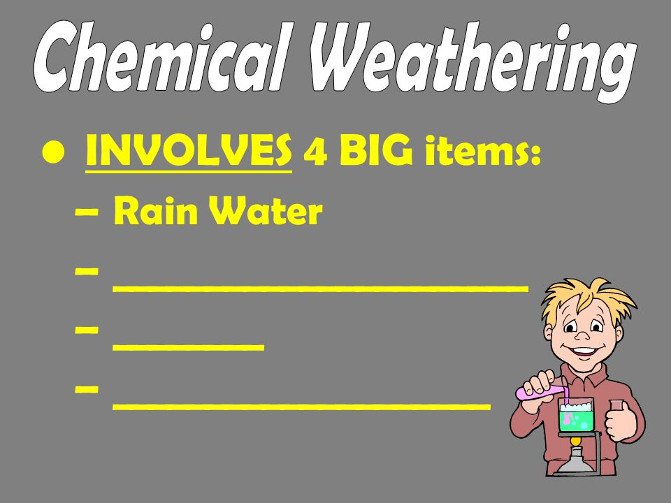 INVOLVES 4 BIG items: –Rain Water –______________________ –________ –____________________