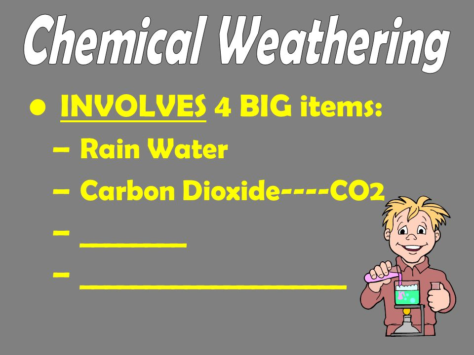 INVOLVES 4 BIG items: –Rain Water –Carbon Dioxide----CO2 –________ –____________________