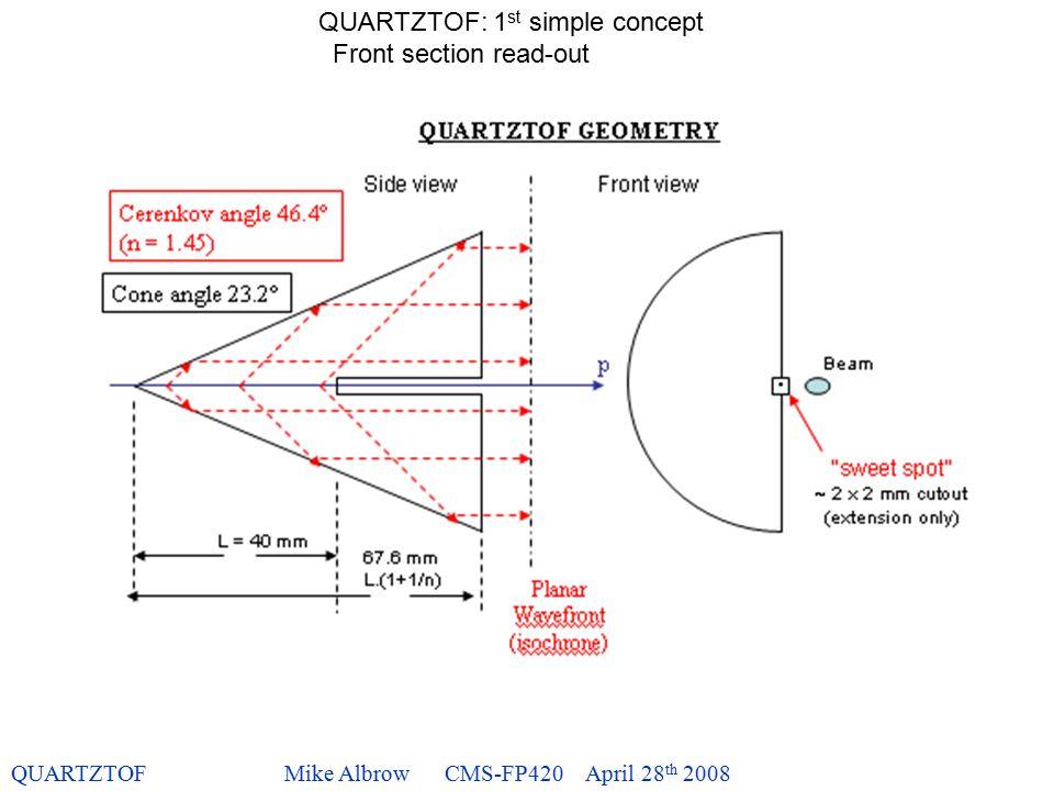 QUARTZTOFMike Albrow CMS-FP420 April 28 th 2008 QUARTZTOF: 1 st simple concept Front section read-out