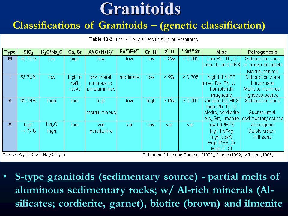 Granitoids Classifications of Granitoids – (genetic classification) S-type granitoids (sedimentary source) - partial melts of aluminous sedimentary rocks; w/ Al-rich minerals (Al- silicates; cordierite, garnet), biotite (brown) and ilmenite
