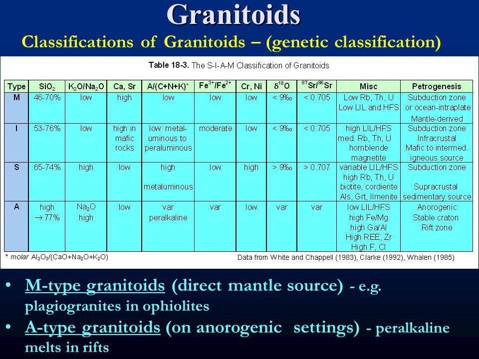 Granitoids Classifications of Granitoids – (genetic classification) M-type granitoids (direct mantle source) - e.g.