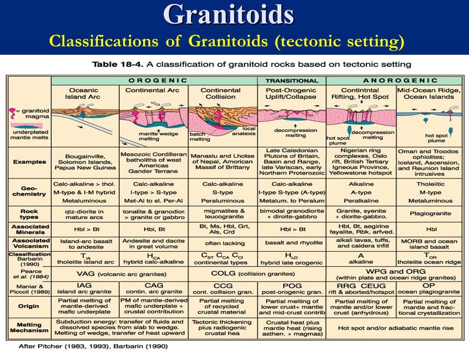 Granitoids