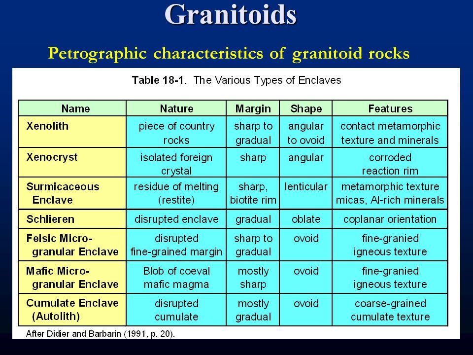 Granitoids Petrographic characteristics of granitoid rocks